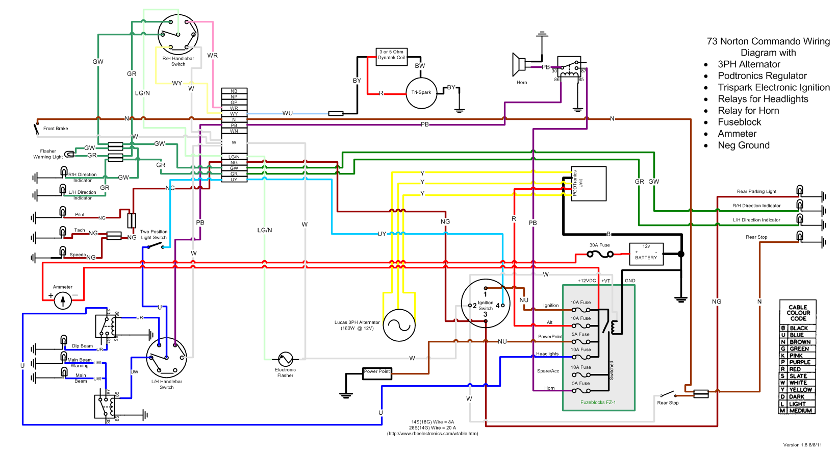 73wiringdiagram norton commando workshop companion workshop wiring diagram at gsmx.co